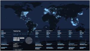 focis_trendek_webanalitika_earth