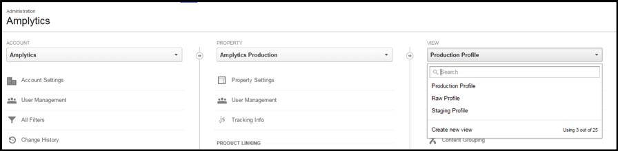 E-kereskedelem: Google Analytics hierarchia