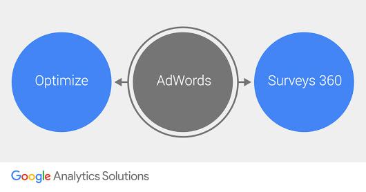 Adwords hirdetés - optimize, survey 360