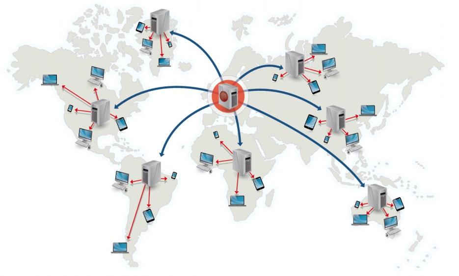 A CDN-ek terjedése teljesen átalakítja az internetes adatforgalmat