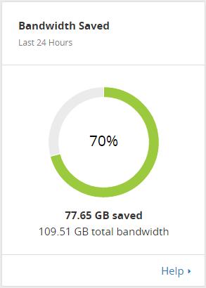 Cloudflare CDN statisztika