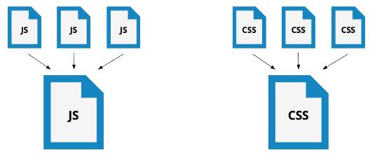 A több, különálló JavaScript és CSS kódokat egy fájlba egyesítjük