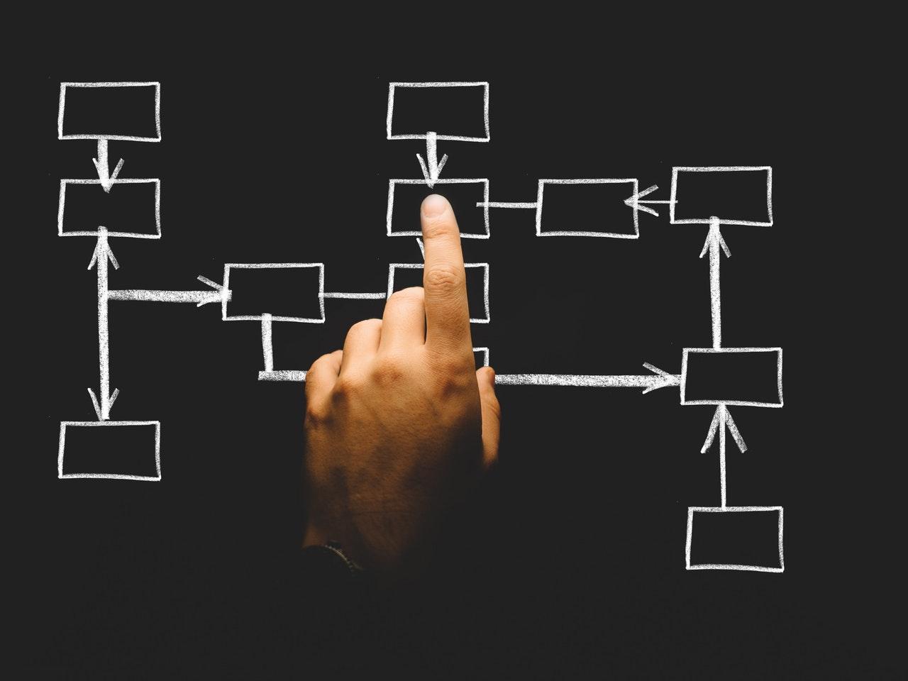 seo-tipp-weblap-struktura
