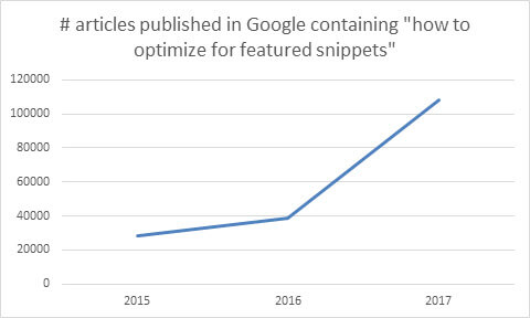 featured-snippets