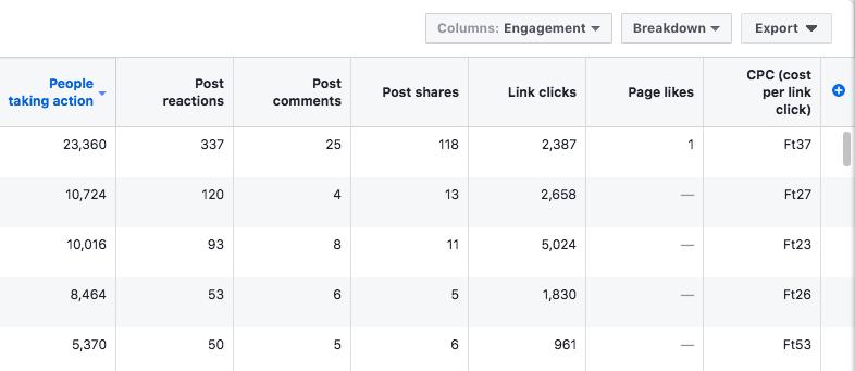 facebook-engagement-mutatok