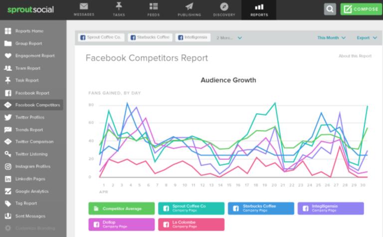 social-media-sprout-social